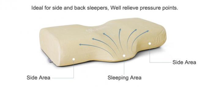 Ergonomic Memory Foam Pillows Anti Snore Cervical Side Sleeper Pillow