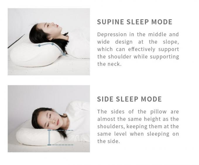 Back Pain Relief Memory Foam Contour Pillow Ergonomic Anti Snore For Sleeping 3